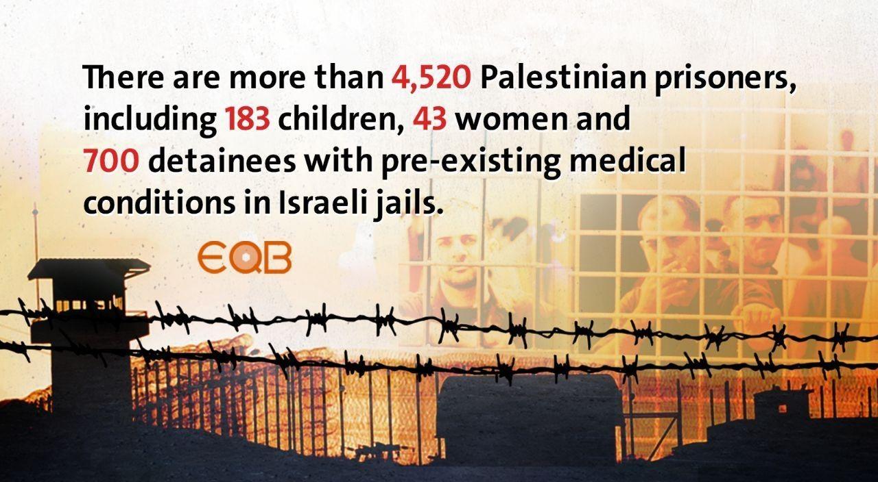 4,520 Palestinian prisoners
