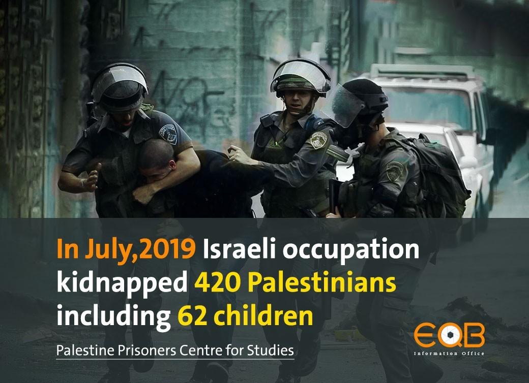 Israeli occupation violations
