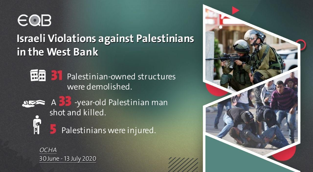 Israeli Violations in West Bank |  30 June - 13 July 2020